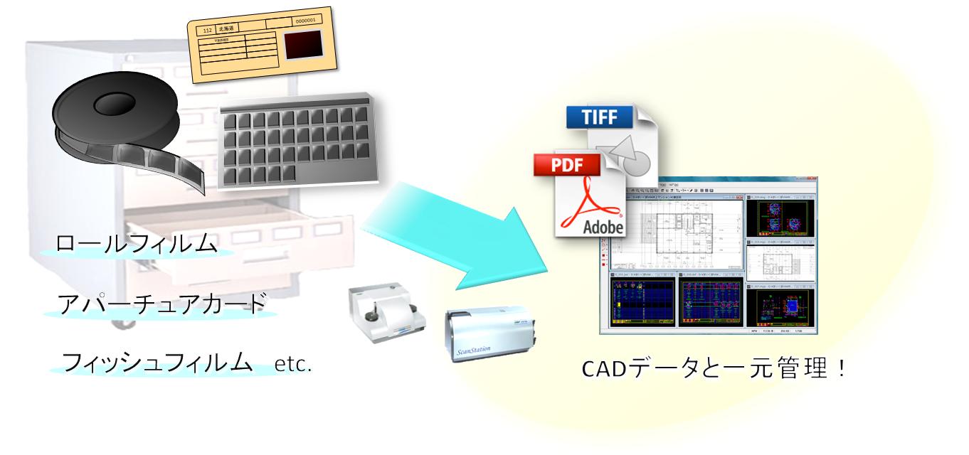 tiff pdf 変換 コマンド
